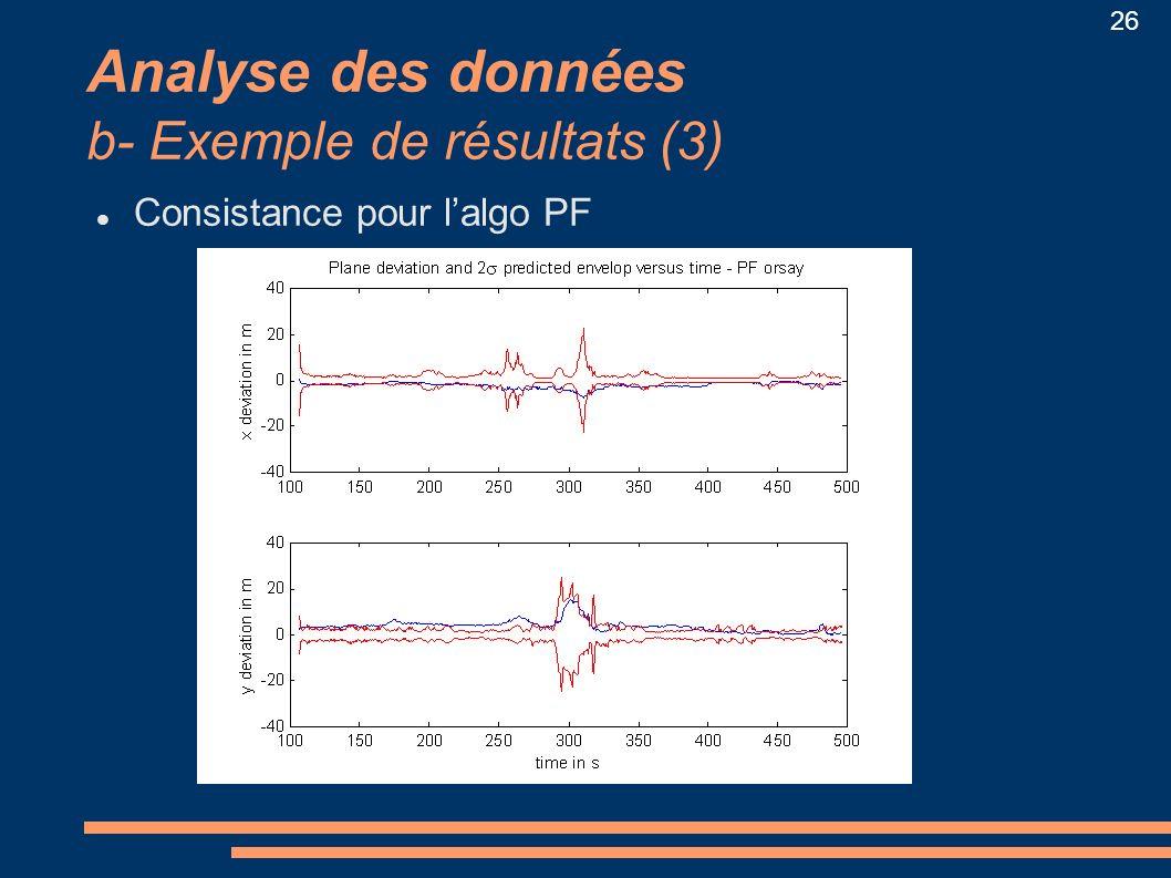 26 Analyse des données b- Exemple de résultats (3) Consistance pour lalgo PF