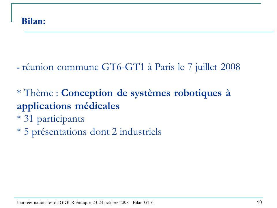 Journées nationales du GDR-Robotique, 23-24 octobre 2008 - Bilan GT 6 10 - réunion commune GT6-GT1 à Paris le 7 juillet 2008 * Thème : Conception de systèmes robotiques à applications médicales * 31 participants * 5 présentations dont 2 industriels Bilan: