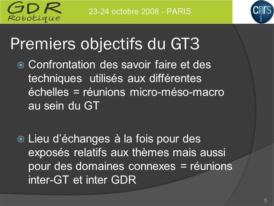 Premiers objectifs du GT3 Confrontation des savoir faire et des techniques utilisés aux différentes échelles = réunions micro-méso-macro au sein du GT