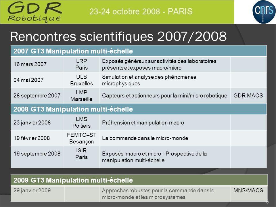 Rencontres scientifiques 2007/2008 2007 GT3 Manipulation multi-échelle 16 mars 2007 LRP Paris Exposés généraux sur activités des laboratoires présents