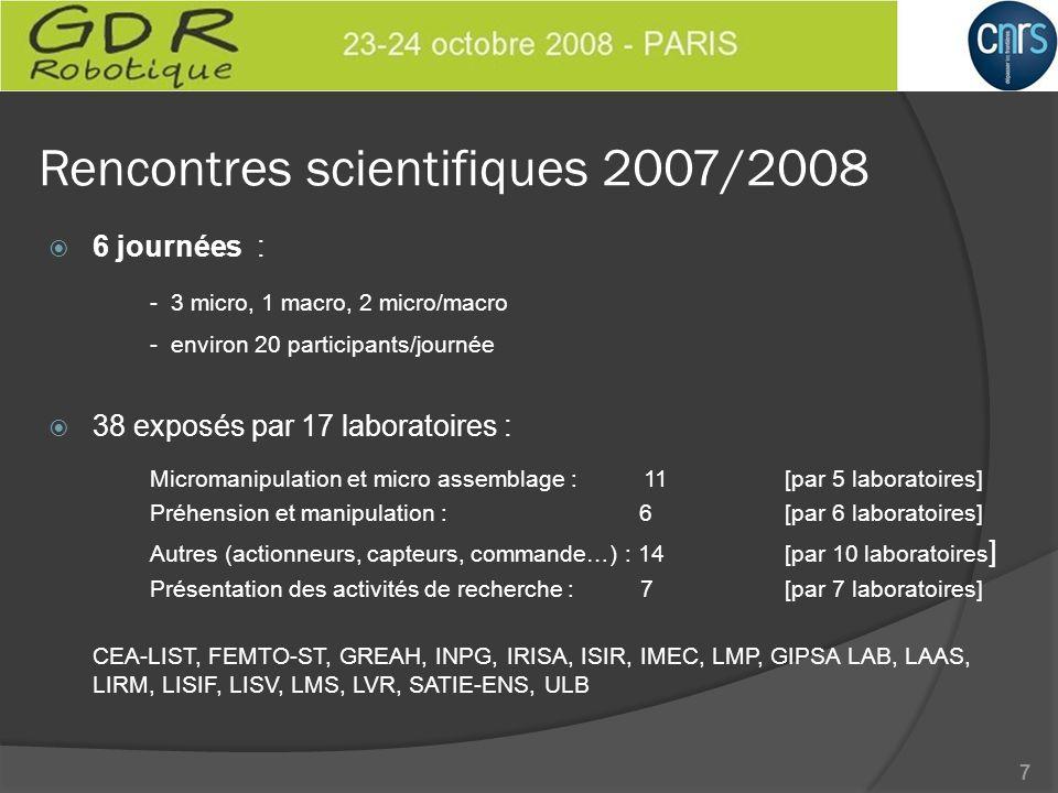 Rencontres scientifiques 2007/2008 6 journées : - 3 micro, 1 macro, 2 micro/macro - environ 20 participants/journée 38 exposés par 17 laboratoires : M