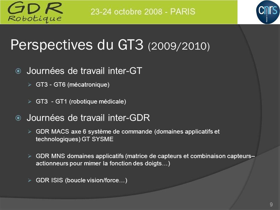 Perspectives du GT3 (2009/2010) Journées de travail inter-GT GT3 - GT6 (mécatronique) GT3 - GT1 (robotique médicale) Journées de travail inter-GDR GDR