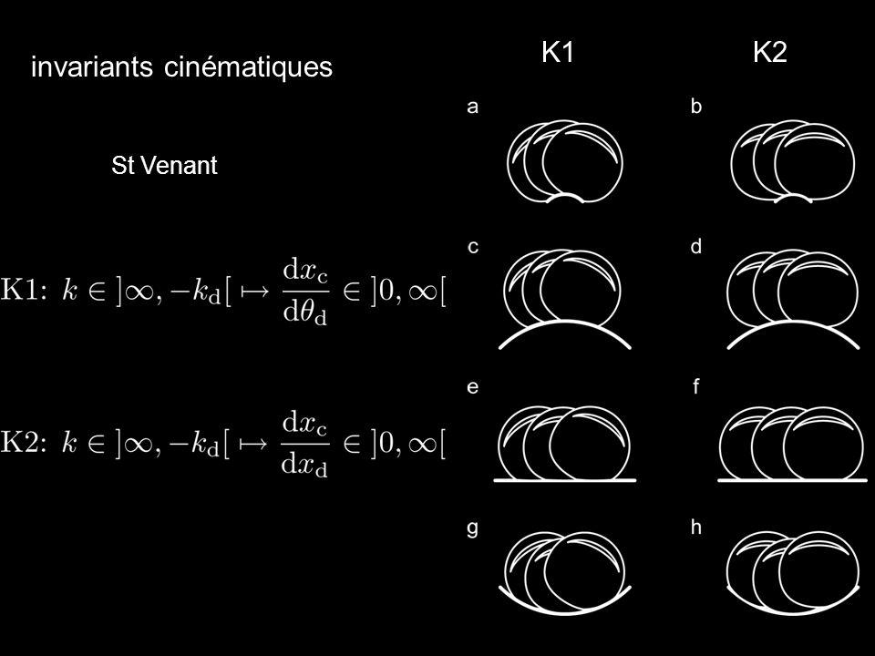 invariants cinématiques St Venant K1K2