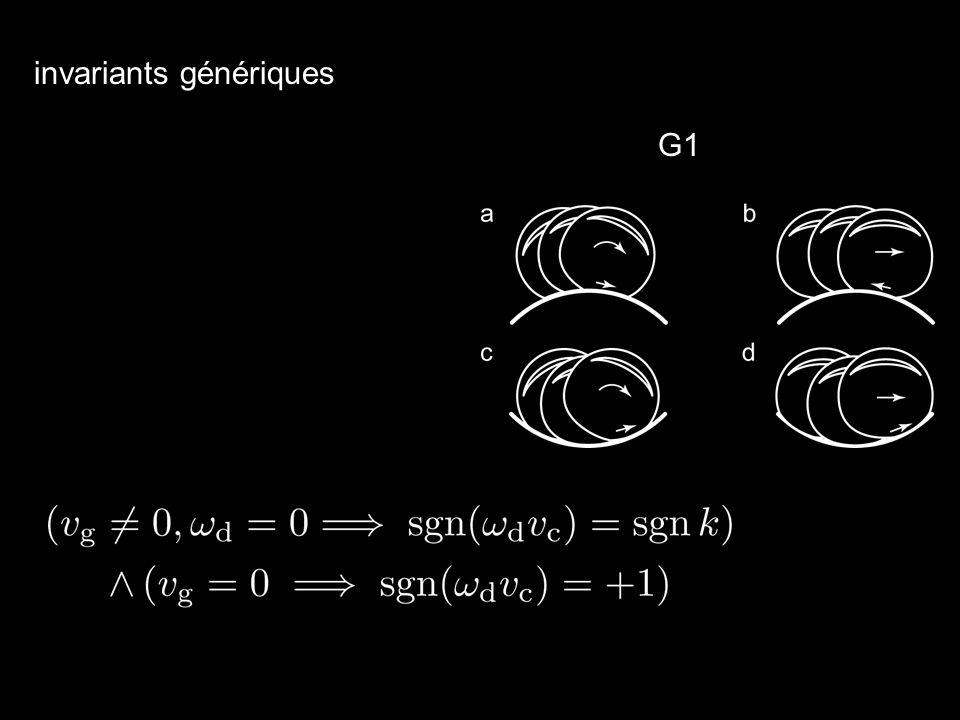 evidence experimentale des a priori Dostmohamed H & Hayward V, 2005.