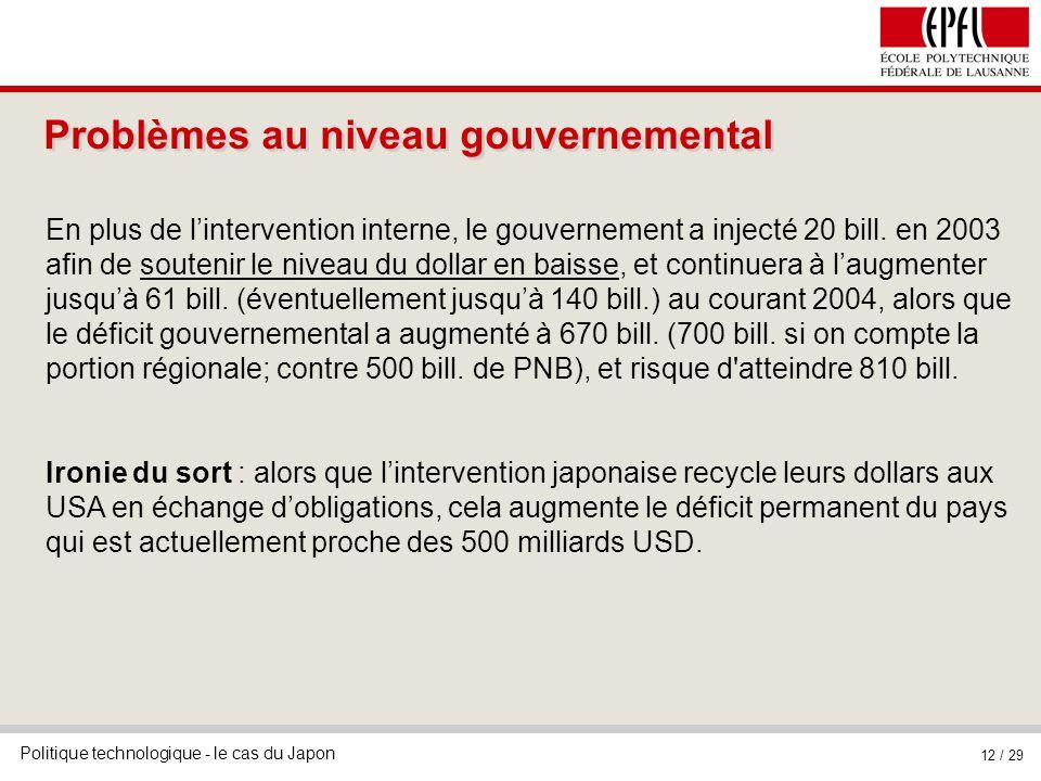 Politique technologique - le cas du Japon 12 / 29 Problèmes au niveau gouvernemental En plus de lintervention interne, le gouvernement a injecté 20 bill.