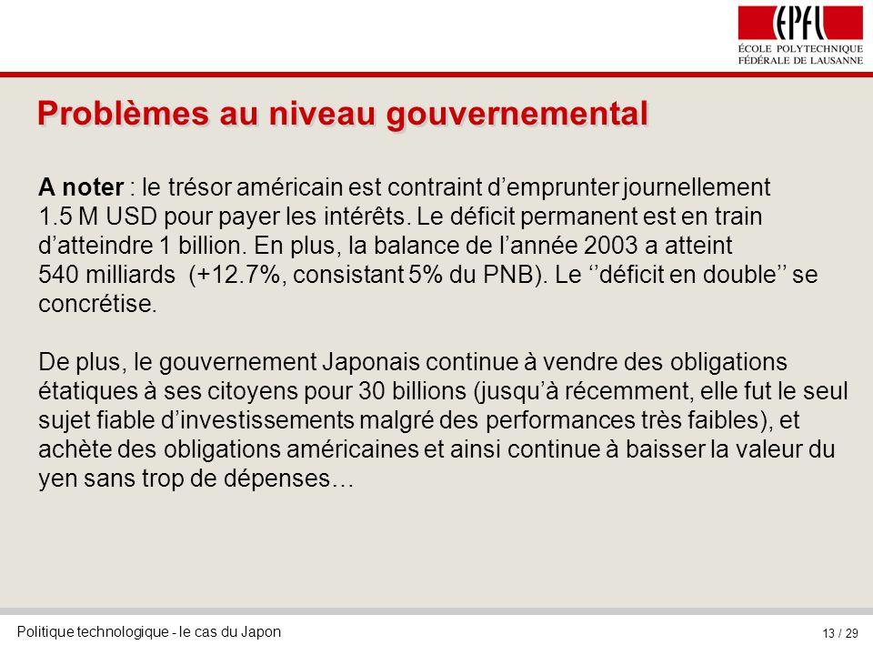 Politique technologique - le cas du Japon 13 / 29 Problèmes au niveau gouvernemental A noter : le trésor américain est contraint demprunter journellement 1.5 M USD pour payer les intérêts.