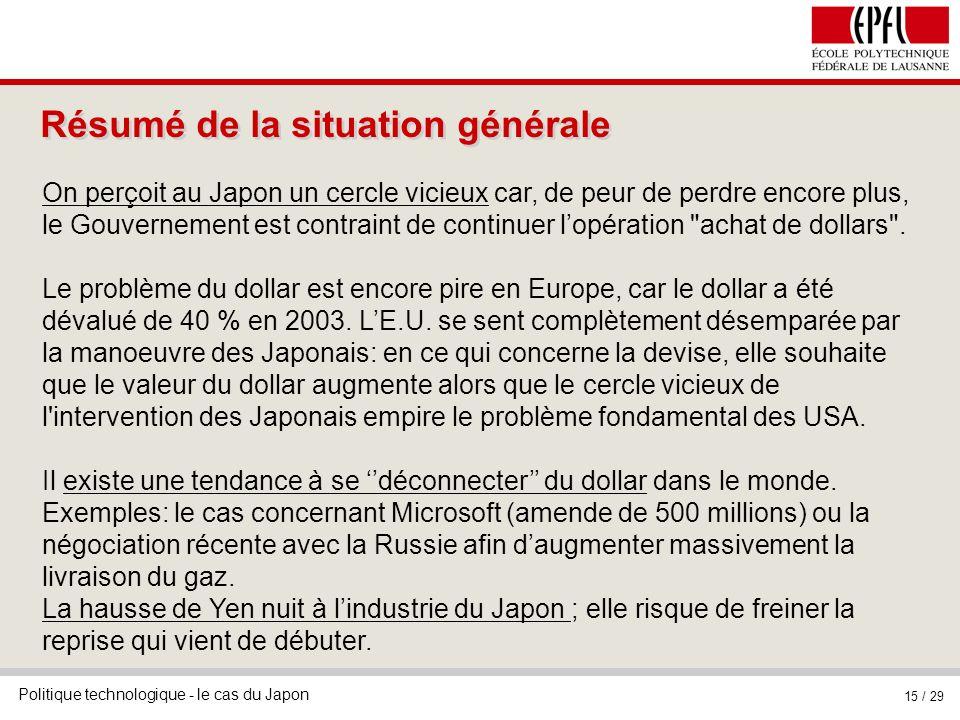 Politique technologique - le cas du Japon 15 / 29 Résumé de la situation générale On perçoit au Japon un cercle vicieux car, de peur de perdre encore plus, le Gouvernement est contraint de continuer lopération achat de dollars .