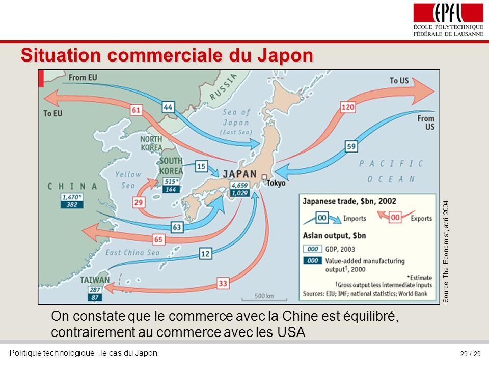 Politique technologique - le cas du Japon 29 / 29 Situation commerciale du Japon On constate que le commerce avec la Chine est équilibré, contrairement au commerce avec les USA Source: The Economist, avril 2004