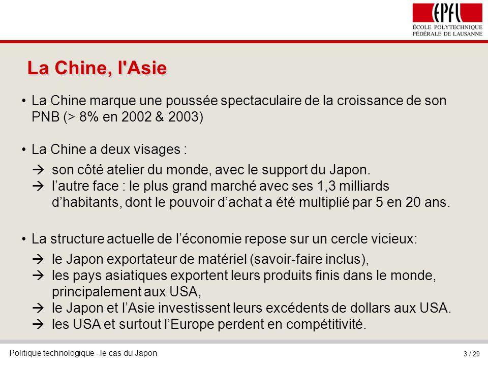 Politique technologique - le cas du Japon 3 / 29 La Chine, l Asie La Chine marque une poussée spectaculaire de la croissance de son PNB (> 8% en 2002 & 2003) La Chine a deux visages : son côté atelier du monde, avec le support du Japon.