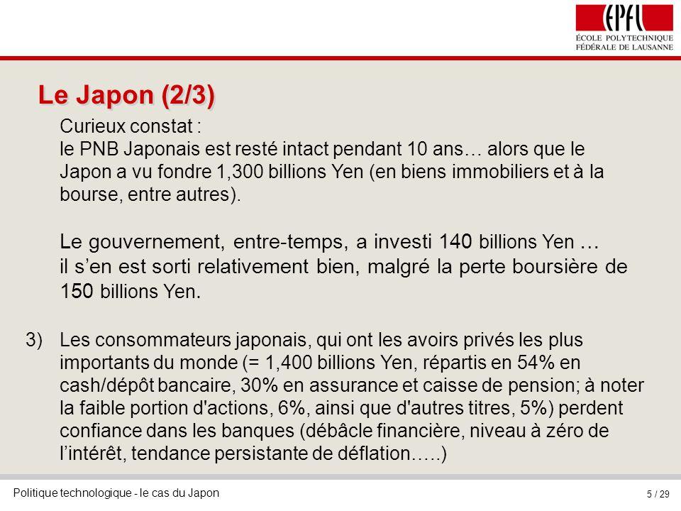 Politique technologique - le cas du Japon 5 / 29 Le Japon (2/3) Curieux constat : le PNB Japonais est resté intact pendant 10 ans… alors que le Japon a vu fondre 1,300 billions Yen (en biens immobiliers et à la bourse, entre autres).