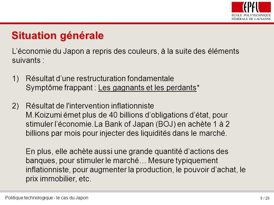 Politique technologique - le cas du Japon 9 / 29 Situation générale Léconomie du Japon a repris des couleurs, à la suite des éléments suivants : 1)Résultat dune restructuration fondamentale Symptôme frappant : Les gagnants et les perdants* 2)Résultat de l intervention inflationniste M.Koizumi émet plus de 40 billions dobligations détat, pour stimuler léconomie.La Bank of Japan (BOJ) en achète 1 à 2 billions par mois pour injecter des liquidités dans le marché.