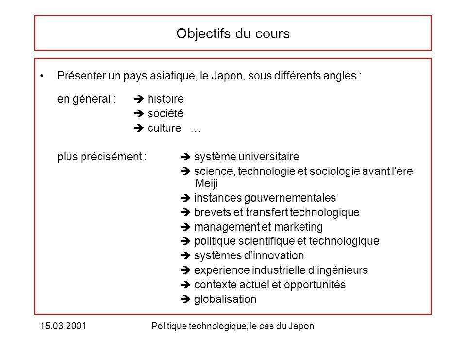 15.03.2001Politique technologique, le cas du Japon Objectifs du cours Présenter un pays asiatique, le Japon, sous différents angles : en général : his