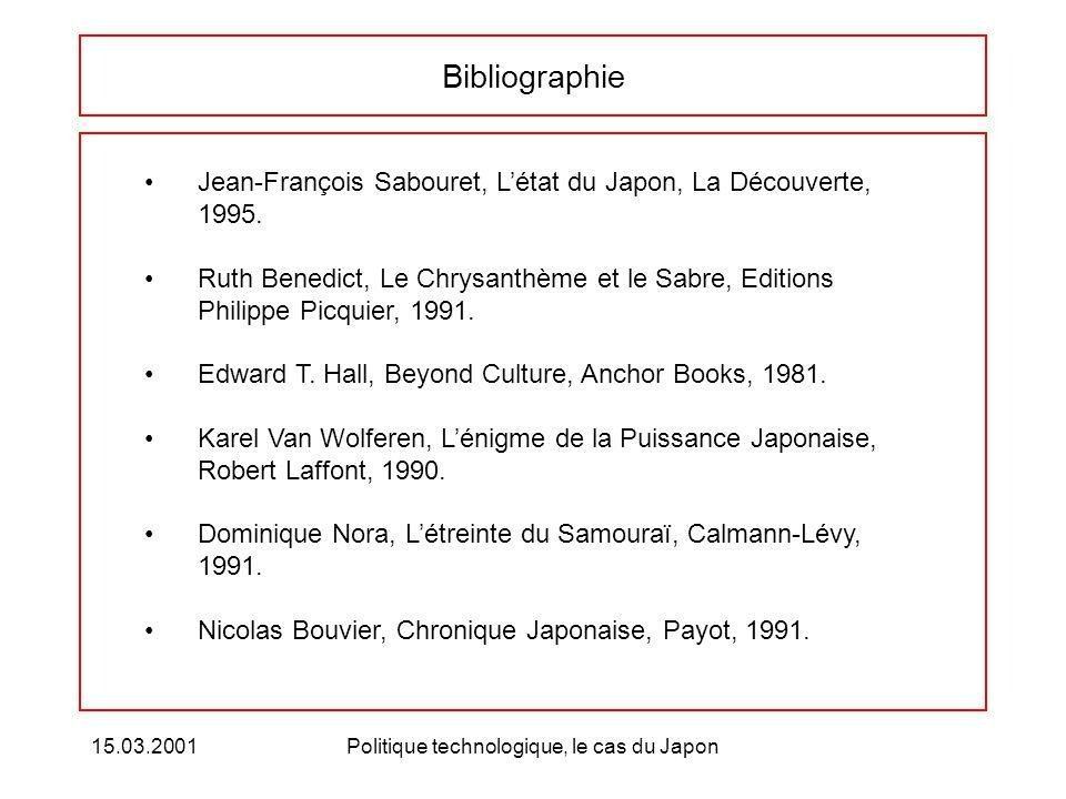 15.03.2001Politique technologique, le cas du Japon Bibliographie Jean-François Sabouret, Létat du Japon, La Découverte, 1995. Ruth Benedict, Le Chrysa