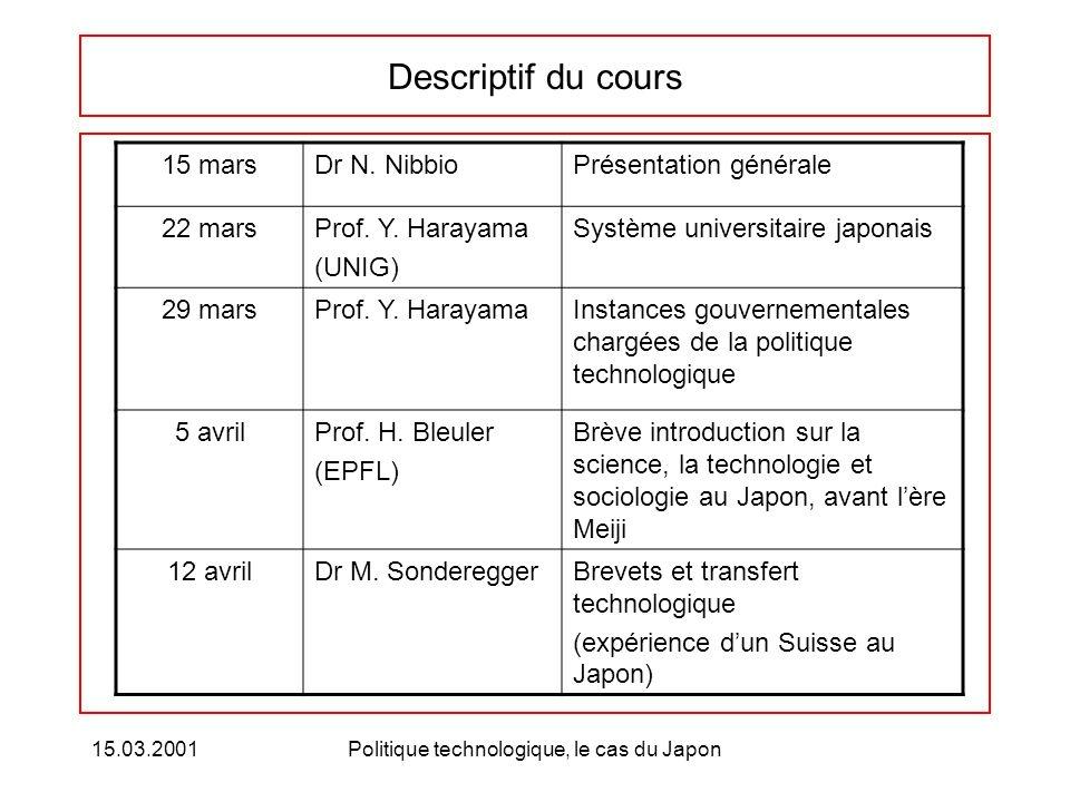 15.03.2001Politique technologique, le cas du Japon Descriptif du cours 15 marsDr N. NibbioPrésentation générale 22 marsProf. Y. Harayama (UNIG) Systèm