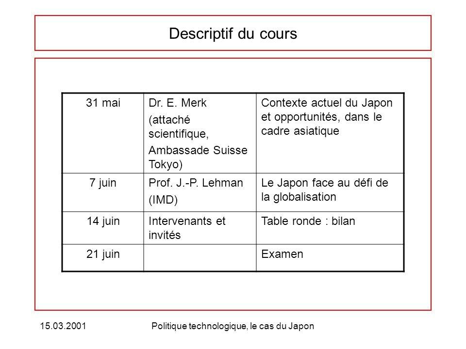 15.03.2001Politique technologique, le cas du Japon Descriptif du cours 31 mai Dr. E. Merk (attaché scientifique, Ambassade Suisse Tokyo) Contexte actu