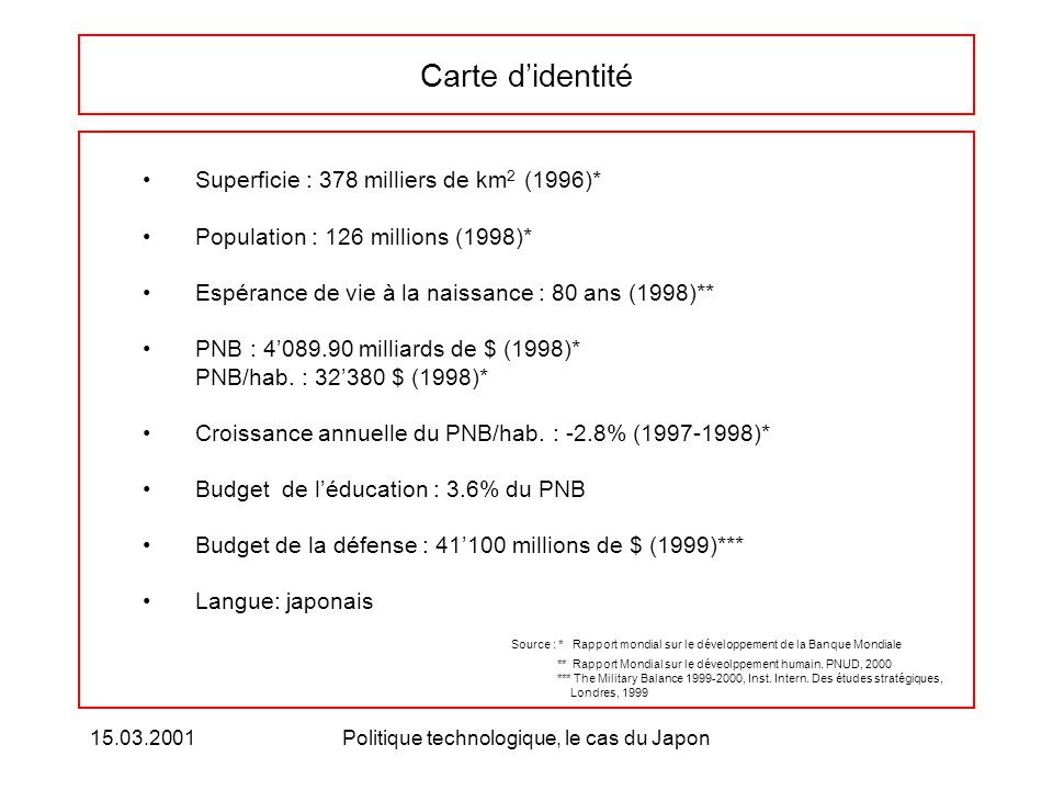 15.03.2001Politique technologique, le cas du Japon Carte didentité Superficie : 378 milliers de km 2 (1996)* Population : 126 millions (1998)* Espéran