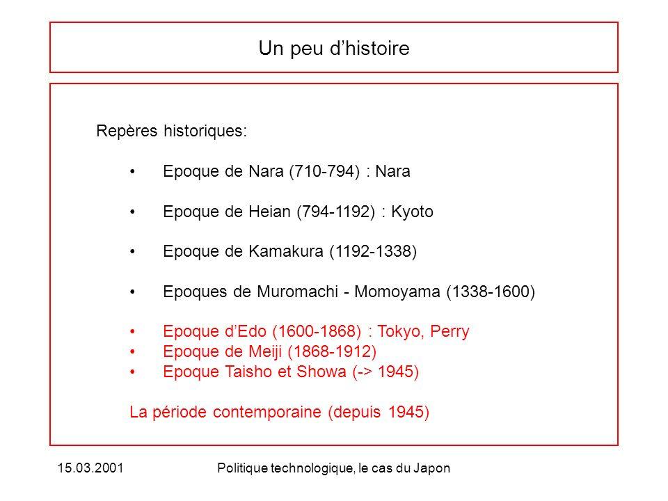 15.03.2001Politique technologique, le cas du Japon Un peu dhistoire Repères historiques: Epoque de Nara (710-794) : Nara Epoque de Heian (794-1192) : Kyoto Epoque de Kamakura (1192-1338) Epoques de Muromachi - Momoyama (1338-1600) Epoque dEdo (1600-1868) : Tokyo, Perry Epoque de Meiji (1868-1912) Epoque Taisho et Showa (-> 1945) La période contemporaine (depuis 1945)