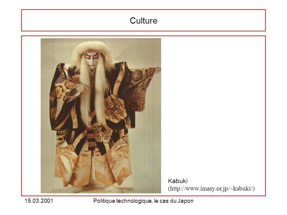 15.03.2001Politique technologique, le cas du Japon Culture Kabuki (http://www.imasy.or.jp/~kabuki/)