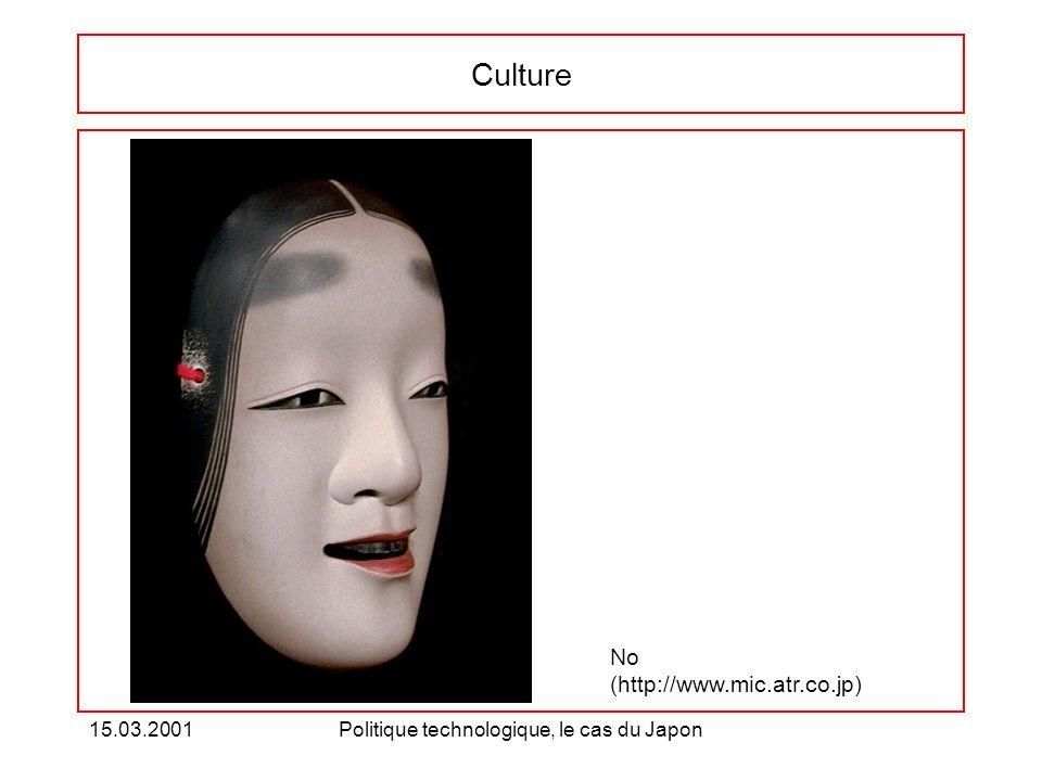 15.03.2001Politique technologique, le cas du Japon Bibliographie Jean-François Sabouret, Létat du Japon, La Découverte, 1995.