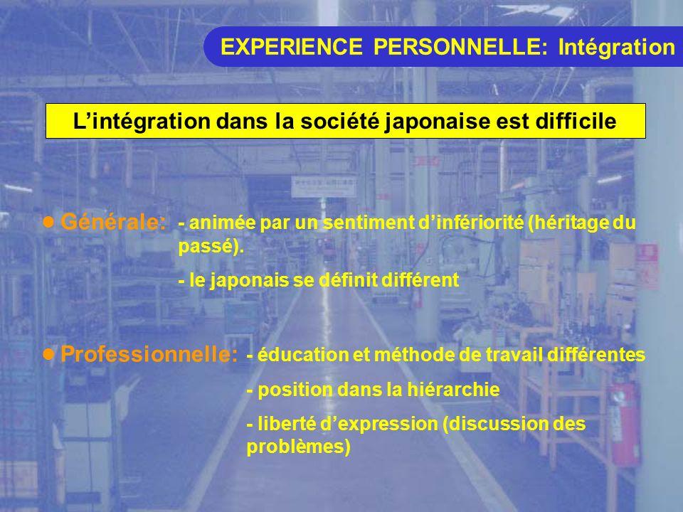 EXPERIENCE PERSONNELLE: Intégration Générale: - animée par un sentiment dinfériorité (héritage du passé).