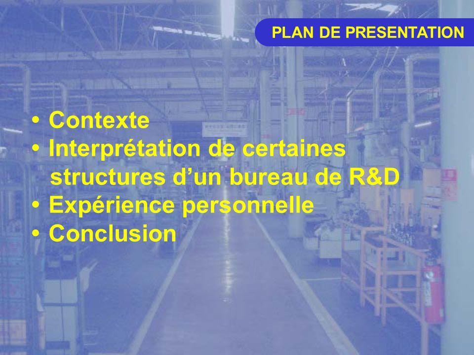 PLAN DE PRESENTATION Contexte Interprétation de certaines structures dun bureau de R&D Expérience personnelle Conclusion