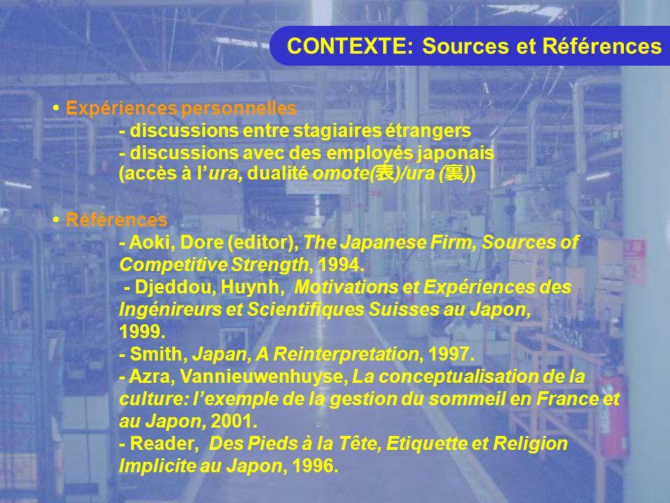 CONTEXTE: Sources et Références Expériences personnelles - discussions entre stagiaires étrangers - discussions avec des employés japonais (accès à lura, dualité omote( )/ura ( )) Références - Aoki, Dore (editor), The Japanese Firm, Sources of Competitive Strength, 1994.