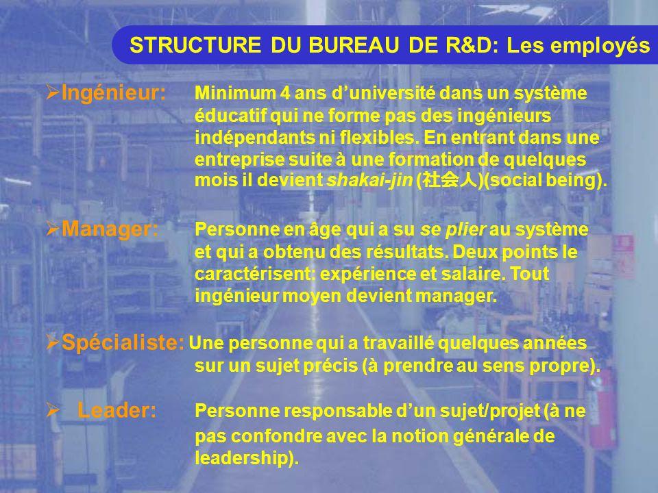 STRUCTURE DU BUREAU DE R&D: Les employés Ingénieur: Minimum 4 ans duniversité dans un système éducatif qui ne forme pas des ingénieurs indépendants ni flexibles.