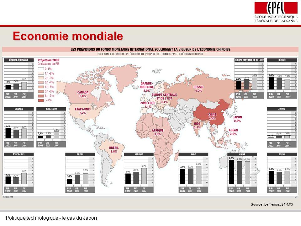 Politique technologique - le cas du Japon Economie mondiale Texte Source : Le Temps, 24.4.03