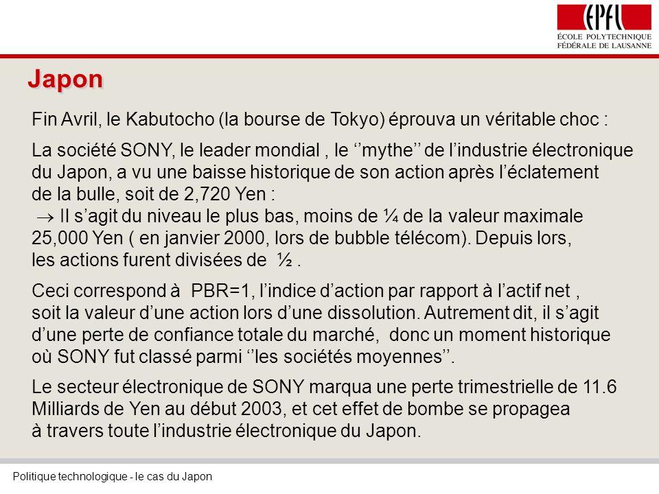 Politique technologique - le cas du Japon Japon Fin Avril, le Kabutocho (la bourse de Tokyo) éprouva un véritable choc : La société SONY, le leader mondial, le mythe de lindustrie électronique du Japon, a vu une baisse historique de son action après léclatement de la bulle, soit de 2,720 Yen : Il sagit du niveau le plus bas, moins de ¼ de la valeur maximale 25,000 Yen ( en janvier 2000, lors de bubble télécom).