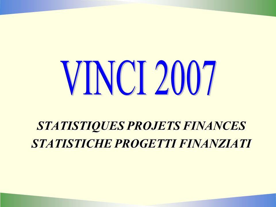 STATISTIQUES PROJETS FINANCES STATISTICHE PROGETTI FINANZIATI