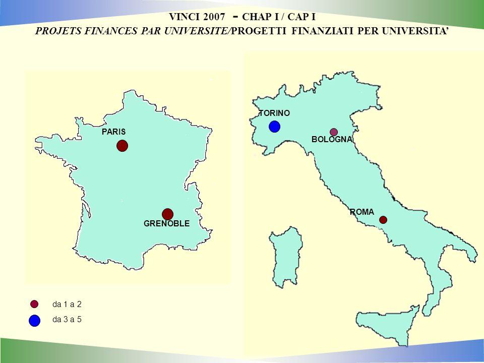 VINCI 2007 - CHAP I / CAP I PROJETS FINANCES PAR UNIVERSITE/PROGETTI FINANZIATI PER UNIVERSITA da 1 a 2 da 3 a 5 PARIS GRENOBLE BOLOGNA ROMA TORINO