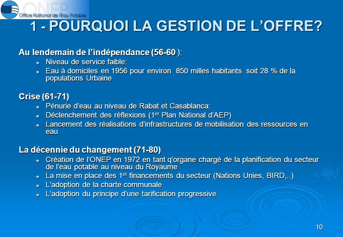 10 1 - POURQUOI LA GESTION DE LOFFRE.