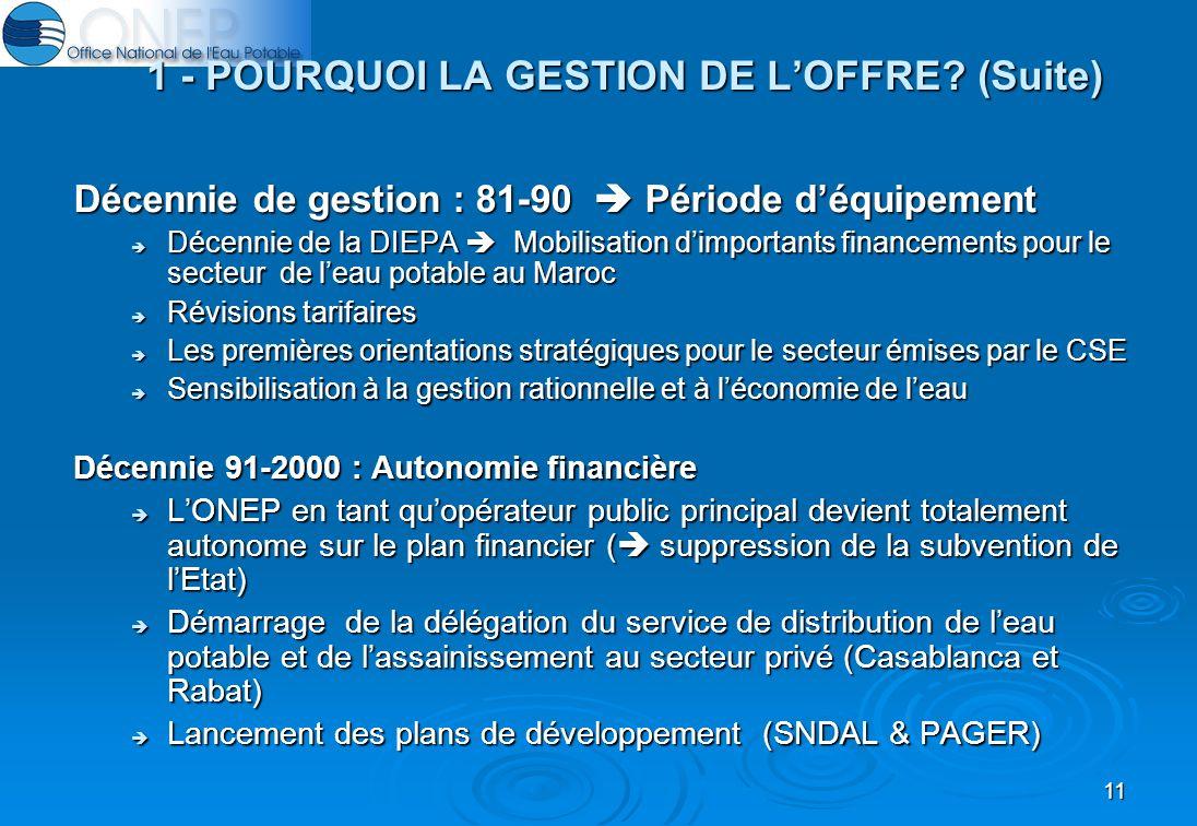 11 1 - POURQUOI LA GESTION DE LOFFRE.