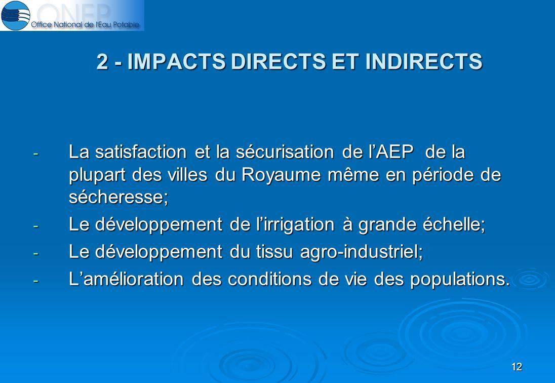 12 2 - IMPACTS DIRECTS ET INDIRECTS - La satisfaction et la sécurisation de lAEP de la plupart des villes du Royaume même en période de sécheresse; - Le développement de lirrigation à grande échelle; - Le développement du tissu agro-industriel; - Lamélioration des conditions de vie des populations.