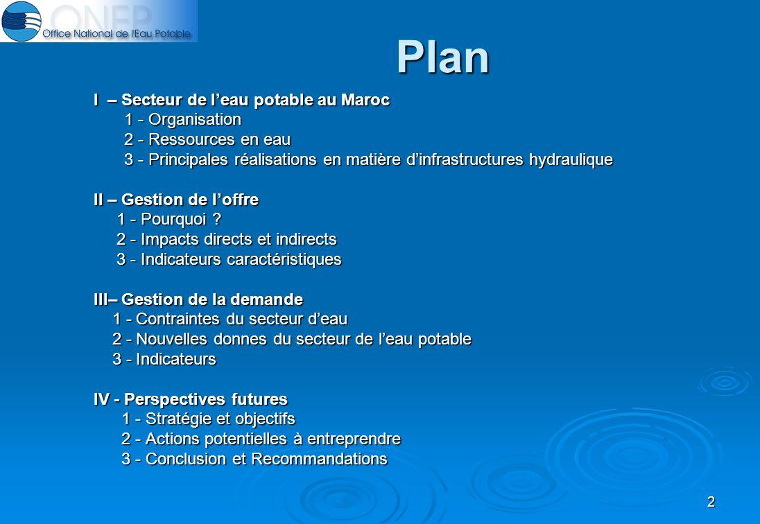 2 Plan I – Secteur de leau potable au Maroc 1 - Organisation 2 - Ressources en eau 3 - Principales réalisations en matière dinfrastructures hydraulique II – Gestion de loffre 1 - Pourquoi .