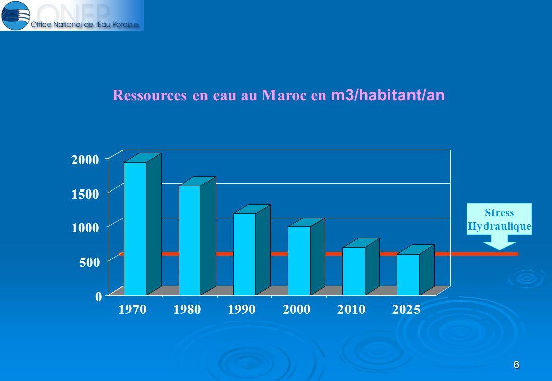 6 Stress Hydraulique 0 500 1000 1500 2000 197019801990200020102025 Ressources en eau au Maroc en m3/habitant/an