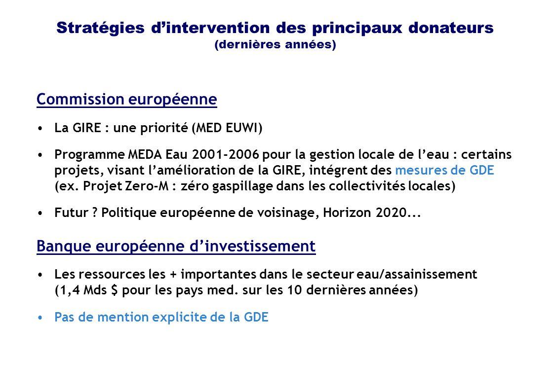 Commission européenne La GIRE : une priorité (MED EUWI) Programme MEDA Eau 2001-2006 pour la gestion locale de leau : certains projets, visant lamélioration de la GIRE, intégrent des mesures de GDE (ex.