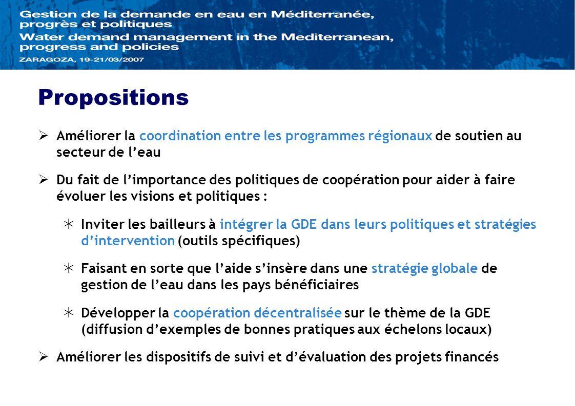 Propositions Améliorer la coordination entre les programmes régionaux de soutien au secteur de leau Du fait de limportance des politiques de coopération pour aider à faire évoluer les visions et politiques : Inviter les bailleurs à intégrer la GDE dans leurs politiques et stratégies dintervention (outils spécifiques) Faisant en sorte que laide sinsère dans une stratégie globale de gestion de leau dans les pays bénéficiaires Développer la coopération décentralisée sur le thème de la GDE (diffusion dexemples de bonnes pratiques aux échelons locaux) Améliorer les dispositifs de suivi et dévaluation des projets financés