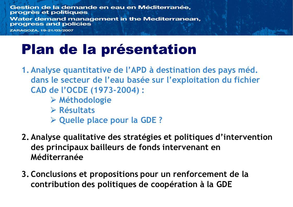 Plan de la présentation 1.Analyse quantitative de lAPD à destination des pays méd.