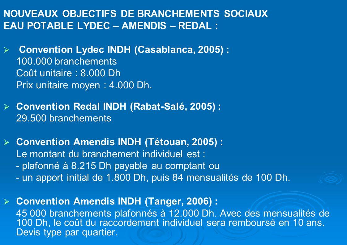 NOUVEAUX OBJECTIFS DE BRANCHEMENTS SOCIAUX EAU POTABLE LYDEC – AMENDIS – REDAL : Convention Lydec INDH (Casablanca, 2005) : 100.000 branchements Coût