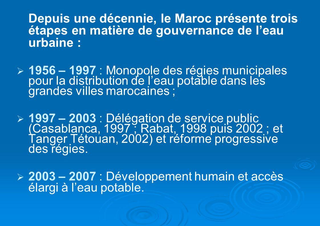 Depuis une décennie, le Maroc présente trois étapes en matière de gouvernance de leau urbaine : 1956 – 1997 : Monopole des régies municipales pour la