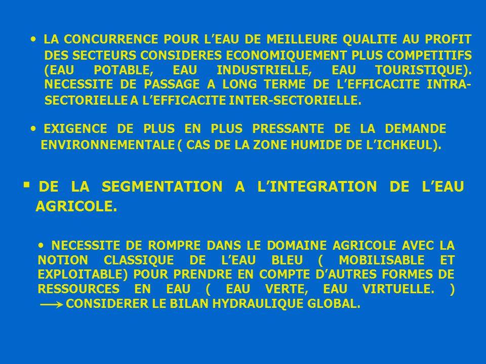 LA CONCURRENCE POUR LEAU DE MEILLEURE QUALITE AU PROFIT DES SECTEURS CONSIDERES ECONOMIQUEMENT PLUS COMPETITIFS (EAU POTABLE, EAU INDUSTRIELLE, EAU TO
