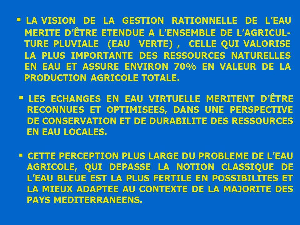 LA VISION DE LA GESTION RATIONNELLE DE LEAU MERITE DÊTRE ETENDUE A LENSEMBLE DE LAGRICUL- TURE PLUVIALE (EAU VERTE), CELLE QUI VALORISE LA PLUS IMPORT