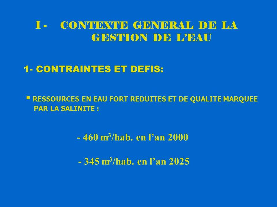 I - CONTEXTE GENERAL DE LA GESTION DE LEAU RESSOURCES EN EAU FORT REDUITES ET DE QUALITE MARQUEE PAR LA SALINITE : 1- CONTRAINTES ET DEFIS: - 460 m 3