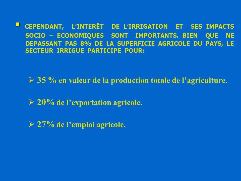 35 % en valeur de la production totale de lagriculture. 20% de lexportation agricole. 27% de lemploi agricole. CEPENDANT, LINTERÊT DE LIRRIGATION ET S