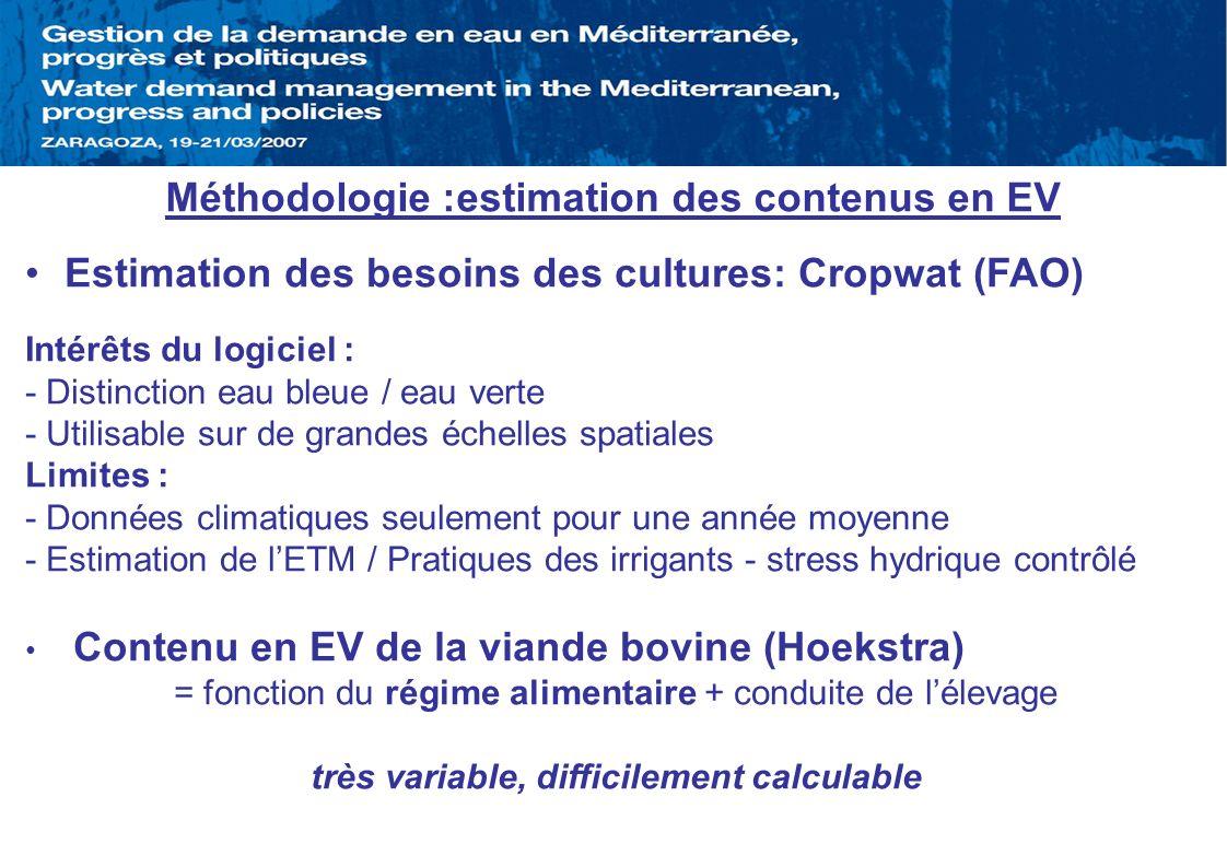 Estimation des besoins des cultures: Cropwat (FAO) Intérêts du logiciel : - Distinction eau bleue / eau verte - Utilisable sur de grandes échelles spa