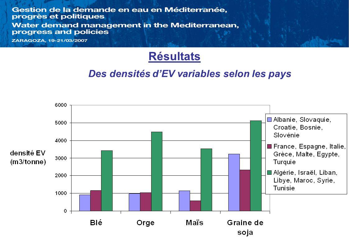 Des densités dEV variables selon les pays Résultats