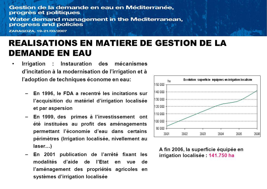 REALISATIONS EN MATIERE DE GESTION DE LA DEMANDE EN EAU Irrigation : Instauration des mécanismes dincitation à la modernisation de lirrigation et à la