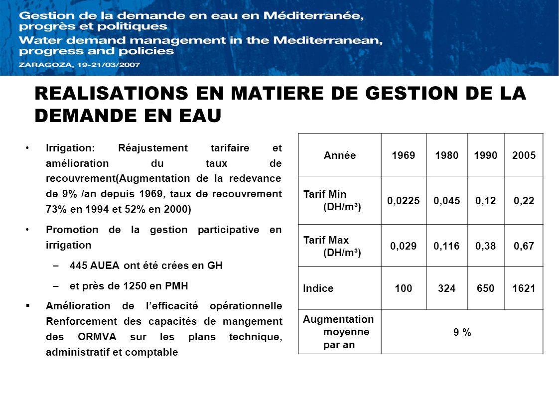 REALISATIONS EN MATIERE DE GESTION DE LA DEMANDE EN EAU Irrigation: Réajustement tarifaire et amélioration du taux de recouvrement(Augmentation de la