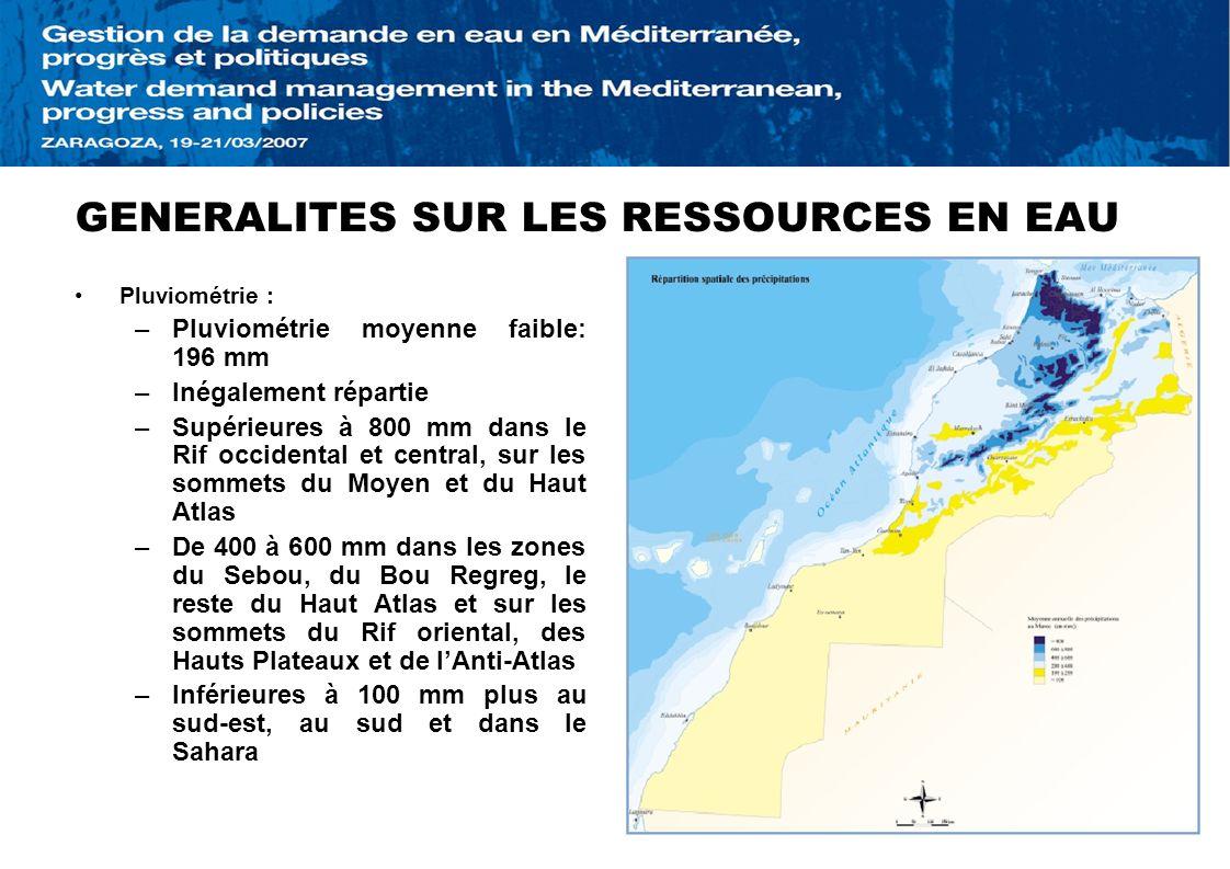 GENERALITES SUR LES RESSOURCES EN EAU Pluviométrie : –Pluviométrie moyenne faible: 196 mm –Inégalement répartie –Supérieures à 800 mm dans le Rif occi